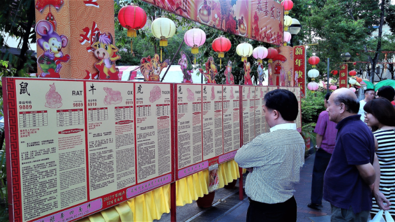 chinese-fortune-telling-placards-in-singapore-copyright-www.accidentaltravelwriter.net